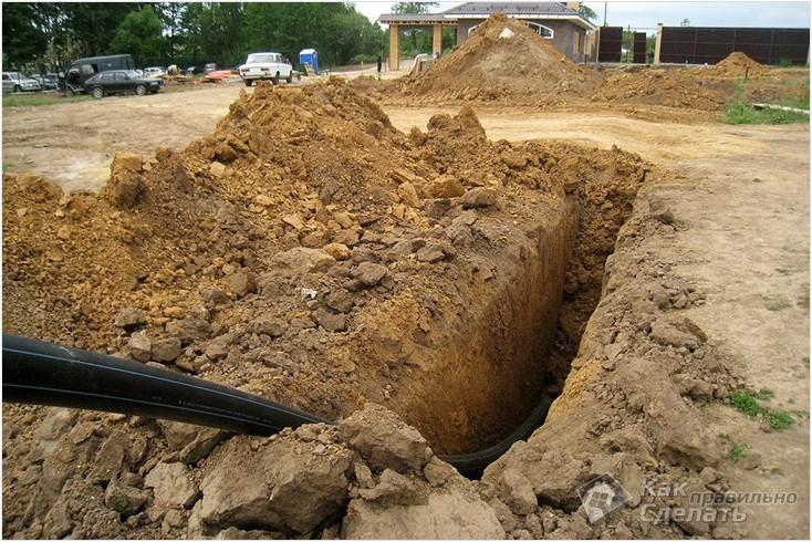 Все просто —  Прокладка водопровода в земле  || STROIM-GRAMOTNO.RU