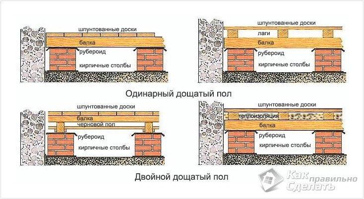Деревянные полы частный дом